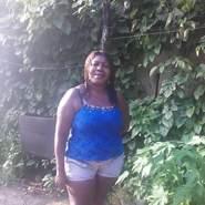 ednabarbosadepaiva's profile photo