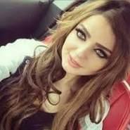 sohailas8's profile photo