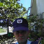 nguyenthanhtungvl010's profile photo