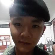 kitsanak12's profile photo