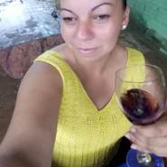 all personal messages bulawayo dating whatsapp groups you have