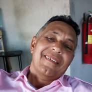 mateos114's profile photo