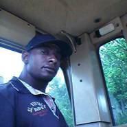 ronildoafonsoribeiro's profile photo