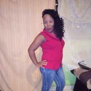 Mombasa singles dating