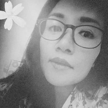 user_dj65940_Nong Khai_Célibataire_Femme