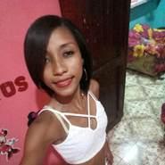 kanelithas's profile photo