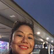 cucp418's profile photo