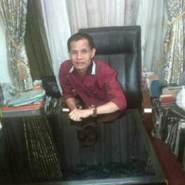sarugo87's profile photo