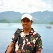 user_cj524's profile photo