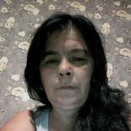zsakai_roxana's profile photo