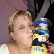 russocritina03's Waplog profile image