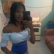 wendio11's profile photo