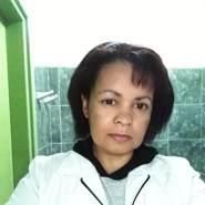 maryo703's profile photo