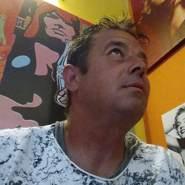 mimmol11's profile photo