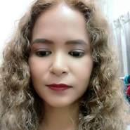 taetaek6's profile photo