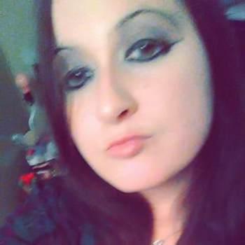 suew069 's profile picture