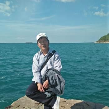 user_xsqwv69587_Krung Thep Maha Nakhon_Độc thân_Nam