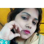 nityag4's profile photo