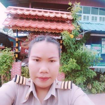 user_iaf60_Phitsanulok_Single_Female