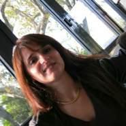 belleingorid's profile photo