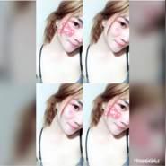 nongm285's profile photo