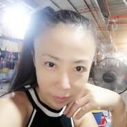 unep850's profile photo