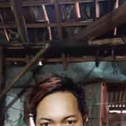 wahyud194's profile photo