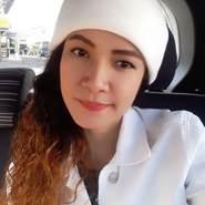 supunneek9's profile photo