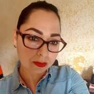 lidiet01's profile photo