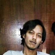 wiratb12's profile photo