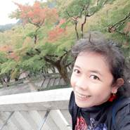 aliyak28's profile photo