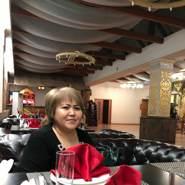 aigerim__rahimova's profile photo