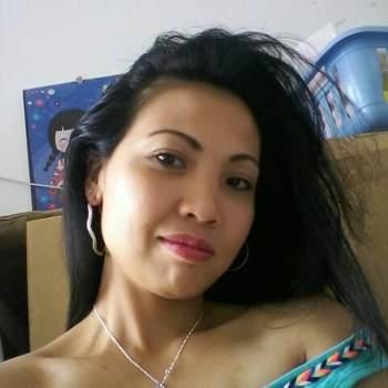 salocinn2_Larnaka_Single_Female