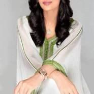 gamoutin's profile photo