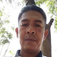 firmanrayzan475's profile photo