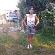 elenashirleysolanoca's profile photo
