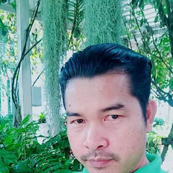 tanongchaic_Nonthaburi_Độc thân_Nam