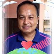 chans978's profile photo
