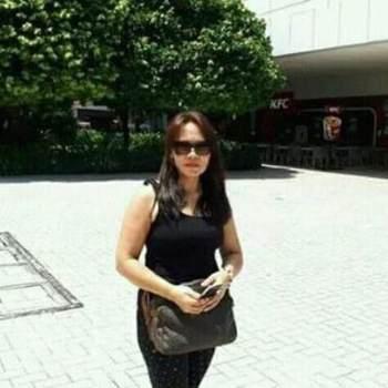 amayaa17_Al Janubiyah_Single_Female