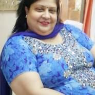 easwarany's profile photo