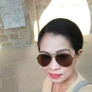 gladysc22's profile photo