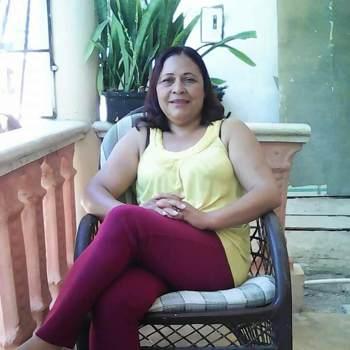 felicitap3_San Pedro De Macoris_Svobodný(á)_Žena