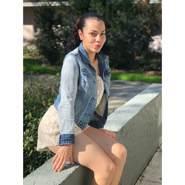 graceortiz637's profile photo