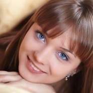 melindak15's profile photo