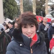 chie12's profile photo
