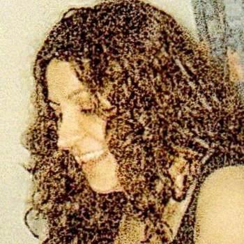 alejandraa263_San Luis_Single_Weiblich