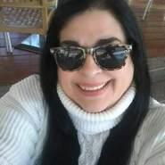 vikipapado19's profile photo