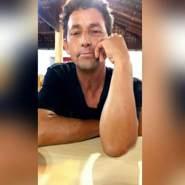 guaracir6's profile photo