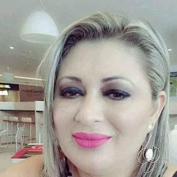 user_tovdm95_Ash Sharqiyah_أعزب_أنثى