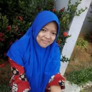 boruh745's profile photo